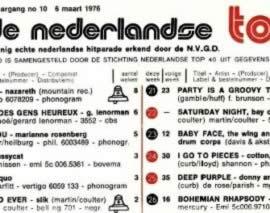 Opgedoken document inzake de Top 40